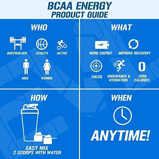 BCAA Energy Product Guide