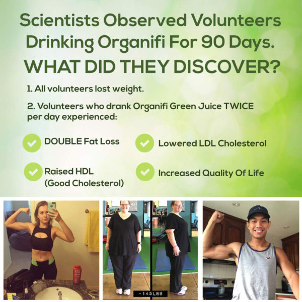 Scientists observed volunteers drinking Organifi for 90 days. What did they discover?